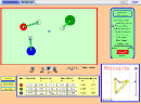 Screenshot of the simulation Laboratorio de Colisiones